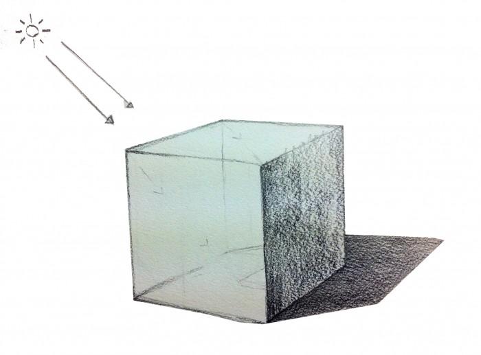 立方体の影の落ち方
