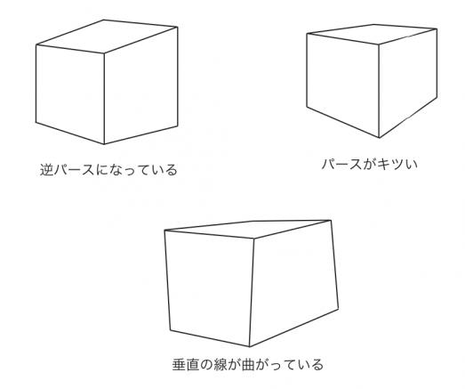 間違った立方体の描き方