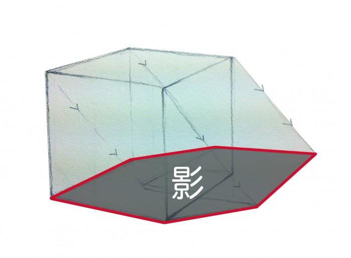 立方体の影となる場所