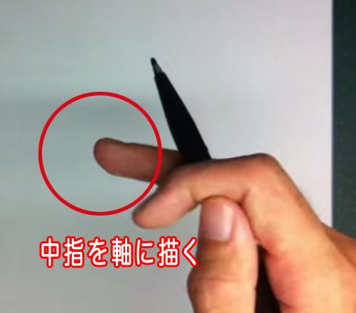 中指を軸に描く