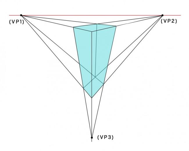 三点透視図法について