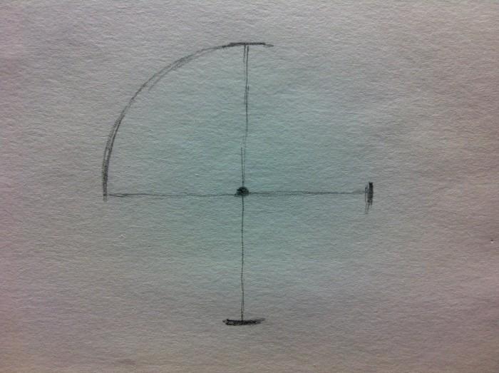 線の先端から90度に円弧を描く